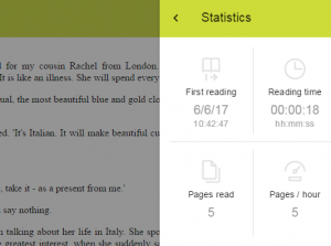 Odilo eBook Reading statistics