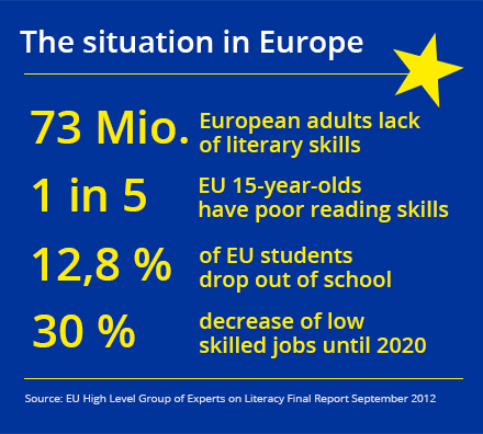 The literacy situation in Europe by EURead